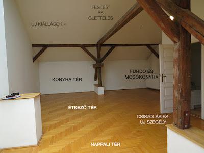 Manzard9 - attic room - makeover list
