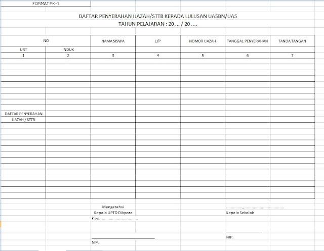 Format Buku Daftar Penyerahan Ijazah/STTB