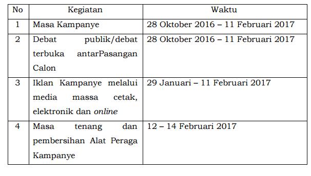 gambar jadwal pilkada tahun 2017