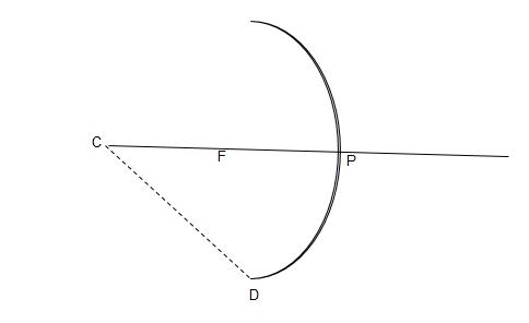 गोलीय दर्पण की परिभाषा || गोलीय दर्पण के प्रकार ||  गोलीय दर्पण का सूत्र || गोलीय दर्पण का ध्रुव