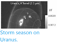 http://sciencythoughts.blogspot.co.uk/2015/01/storm-season-on-uranus.html