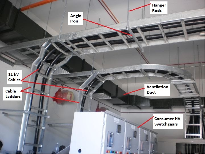 Electrical Installation Wiring Pictures: Cable ladder pictures