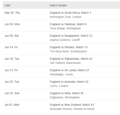 England Cricket World Cup 2019 Schedule
