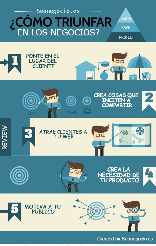 Infografía ¿Cómo triunfar en los negocios?