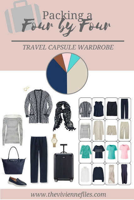 A 4 by 4 Wardrobe for a vacation to Tuscany, Florence and the Amalfi Coast