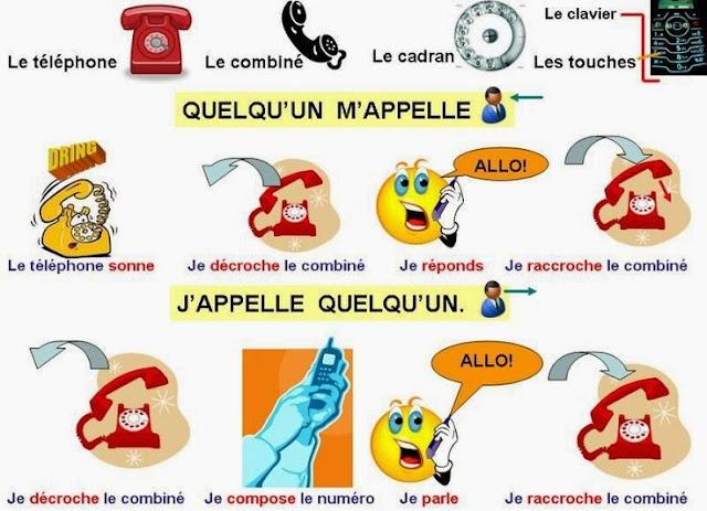 Rozmowa telefoniczna - słownictwo 1 - Francuski przy kawie