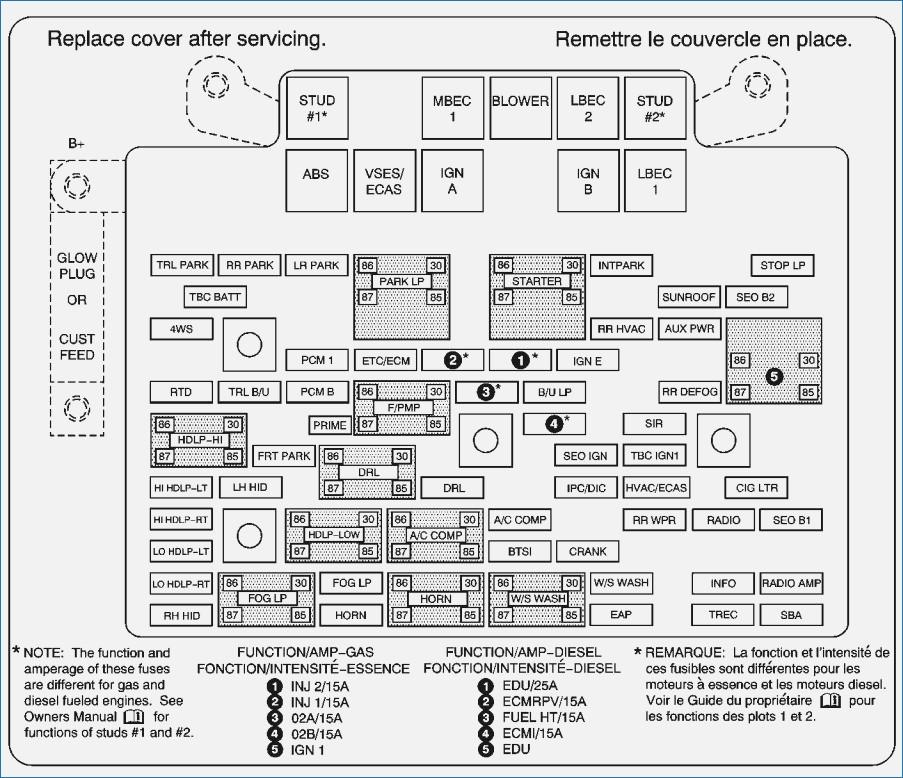 Gmc H2 Fuse Box - Schematic Wiring Diagrams \u2022