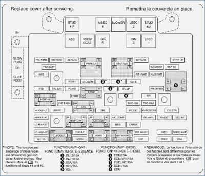 Car Wiring Diagrams: 2004 Hummer H2 Fuse Box Diagram