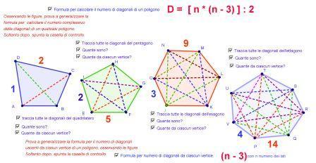 Cellule numeri e altro diagonali di un poligono for Numero dei deputati e dei senatori
