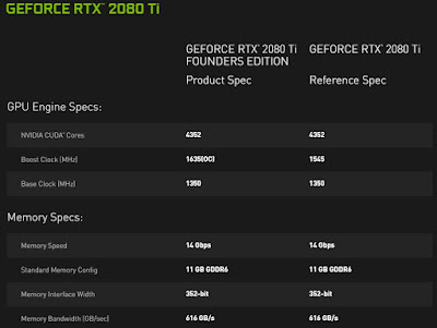 geforce rtx 2080 ti especificaciones
