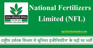 National Fertilizers Recruitment 201