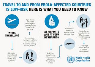 Cara Pencegahan Penyakit Ebola