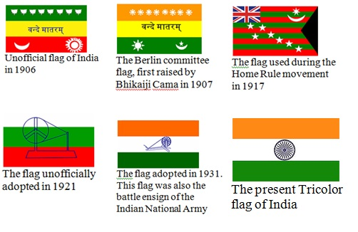 Indian Flag History: History Of Indian Tricolor