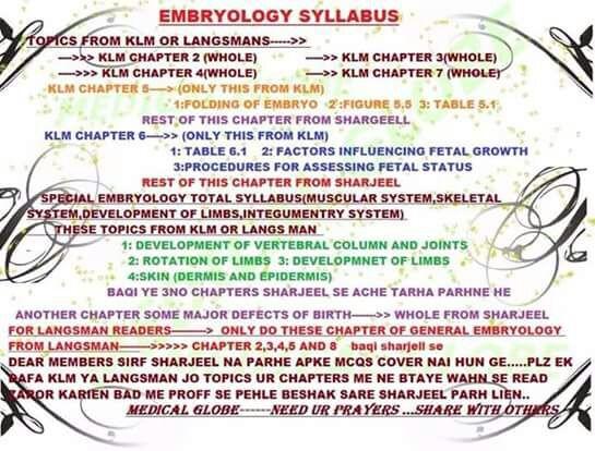 Embryology Syllabus Ist Year Seen Medical Ideas