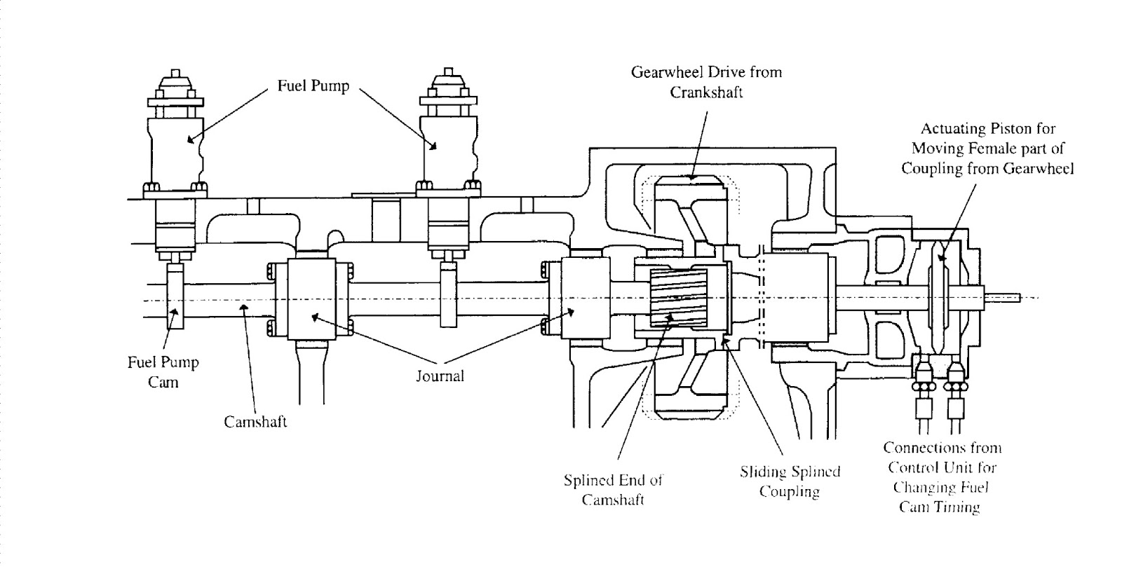 WRG-4232] Advanced Diesel Injection Engine Timing Diagram