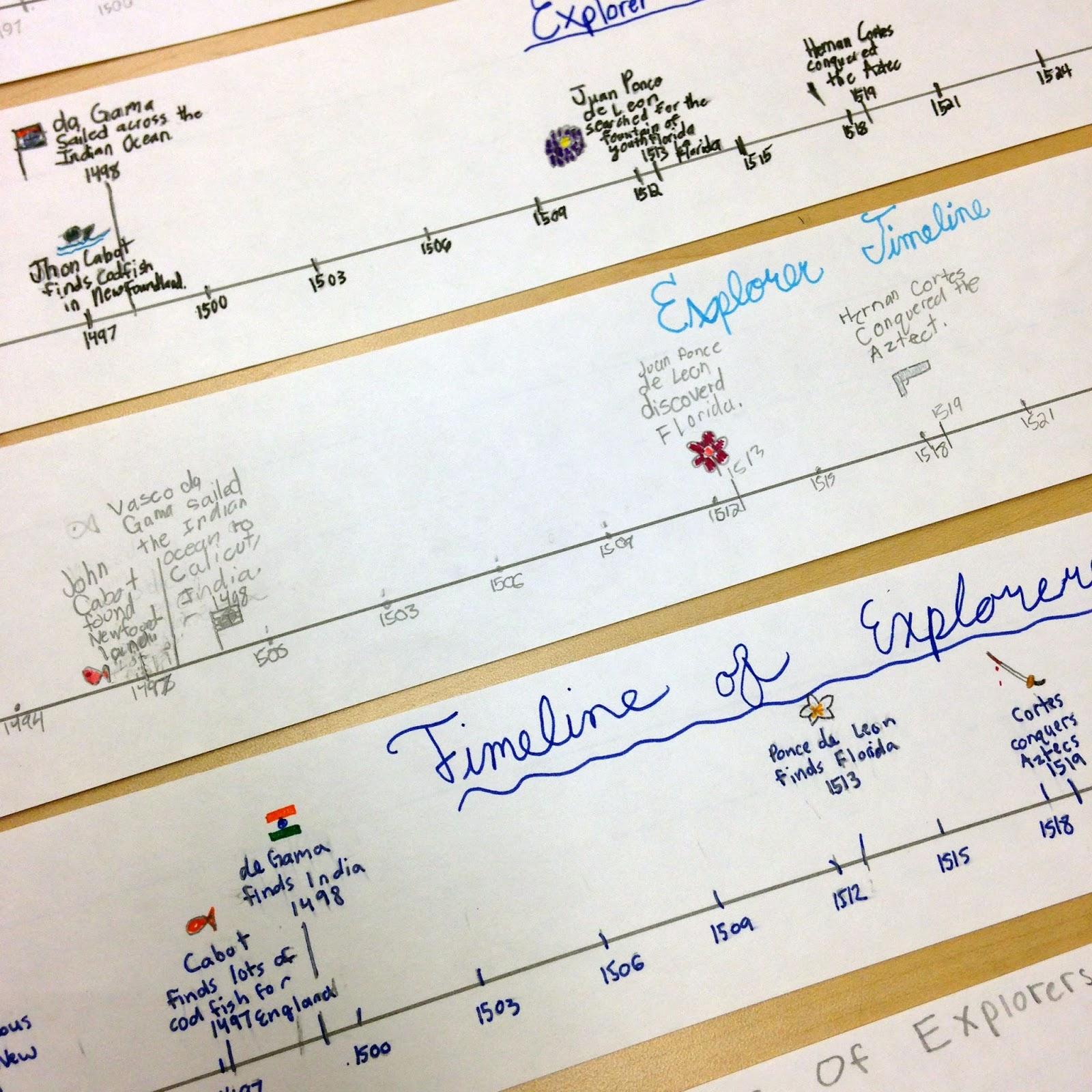 Sentence Strip Timelines