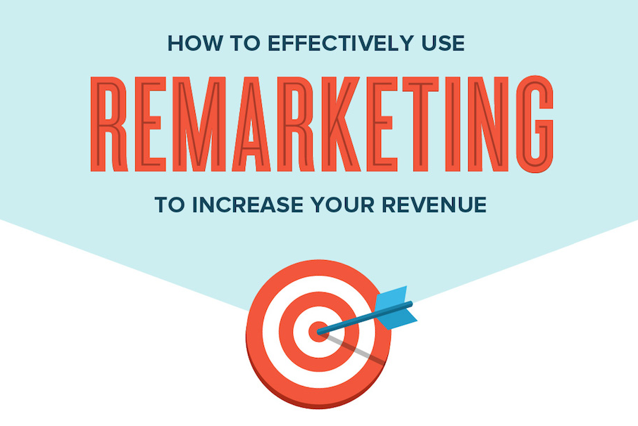 How Retargeting Paid ads or Google Adword Remarketing works for brands