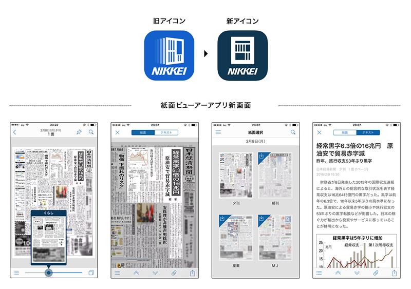 日経 紙面 ビューアー mac