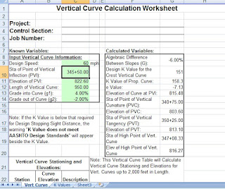 Rumus perhitungan elevasi vertical curve