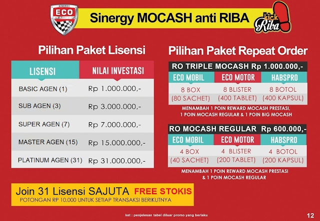 sinergy world,eco racing bandung,sinergy world eco racing,sinergy mocash,testimoni eco racing,cara pakai eco racing,eco racing palsu,  logo eco racing,  eco racing diesel,  brosur eco racing,  eco racing medan, sinergy mocash anti riba,      sinergy mocash sajuta,      apa itu sinergy mocash,   sinergy mocash adalah,     bisnis sinergy mocash, penghemat bbm eco racing,  marketing plan sinergy world,daftar eco racing, 085842974408