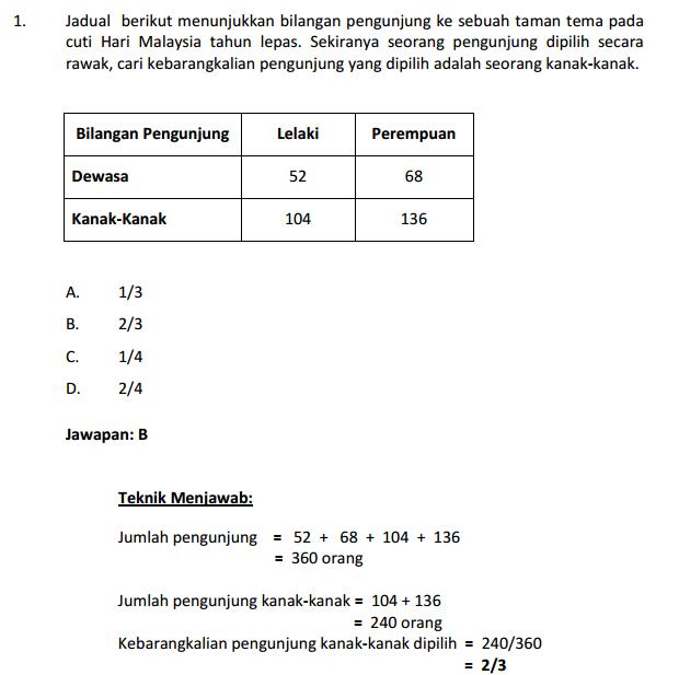 soalan peperiksaan arkib s27