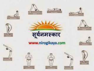 SuryaNamaskar Yoga benefits in Hindi