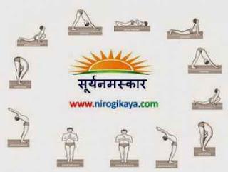 SuryaNamaskar Yoga benefits in Hindi