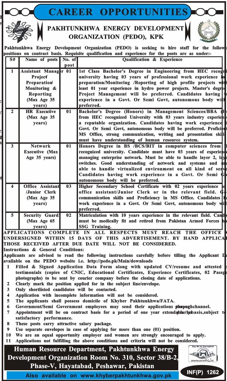 Pakhtunkhwa Energy Development Organization Today New Jobs