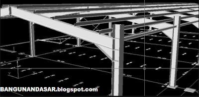 Cara Menghitung Beban Kolom Baja Untuk Bangunan
