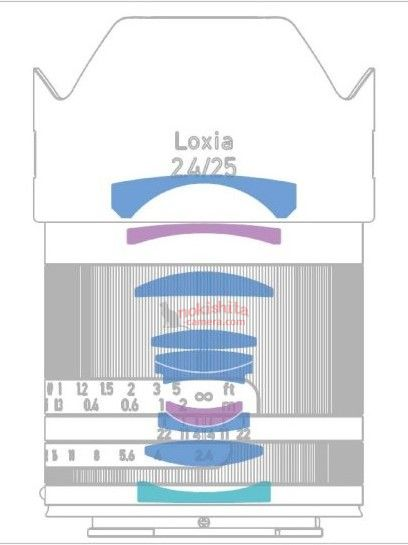Оптическая схема Zeiss Loxia 25mm f/2.4