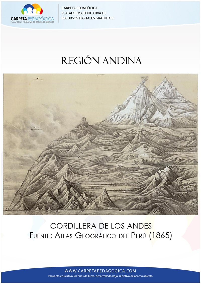 Cordillera De Los Andes Para Colorear Macro