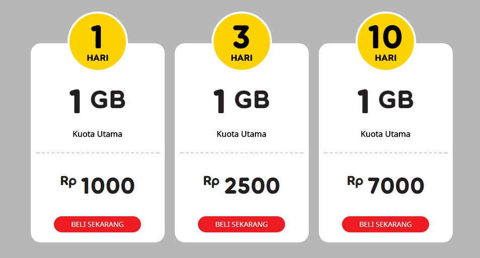 Cara Berhenti Paket Yellow Indosat Dengan Mudah