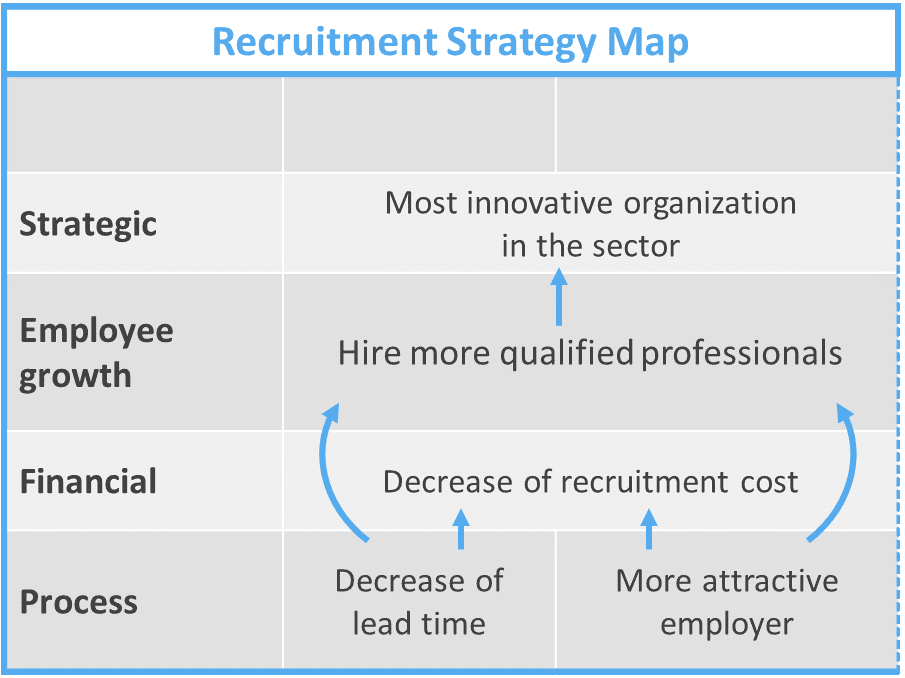 Employee Recruitment and Selection Policy Sample