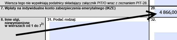 Jak odpisać wpłatę na IKZE od dochodu w PIT-28, PIT-36, PIT-36L lub PIT-37