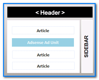 setup Adsense Ads Middle of First Two Post