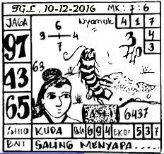 http://www.datatogel4d.com/2016/12/prediksi-togel-hongkong-sabtu-10-12-2016.html