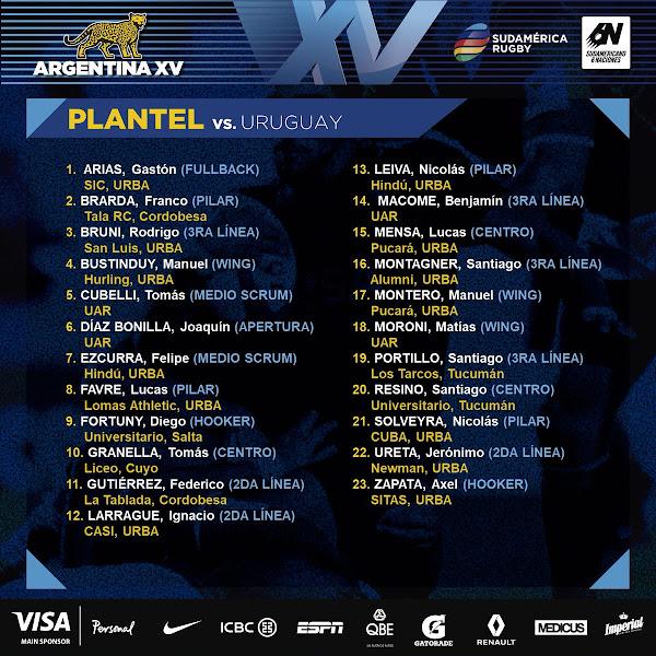 Plantel de Argentina XV para recibir a Uruguay XV