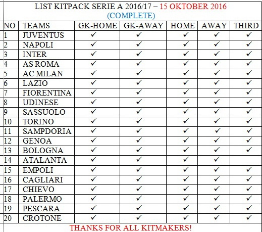 PES 2013 Serie A Kitpack 2016/17 Update 15 October 2016 (COMPLETE) by Boris