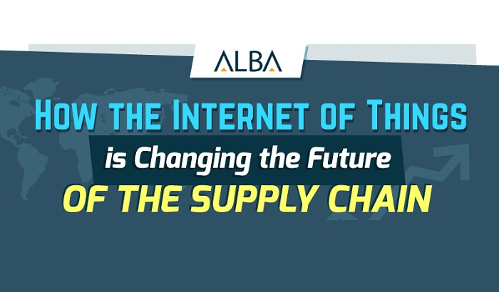 The Internet of Things (IoT) and its Impact on Supply Chain Future