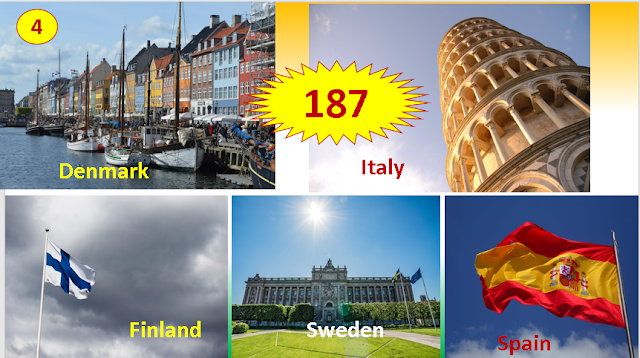 Top 10 passports in the world