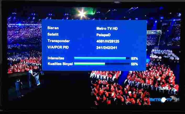 Biss Key Metro TV Terbaru
