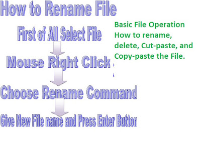 rename,delete,file,how to rename file and folder,delete file,how to rename and delete files with long names on windows 7,computer file,rename file,how to rename multple files,how to delete too long file name,how to delete a file in terminal,rename multiple files,and,how to delete files in terminal,how to delete files with long names,how to delete files using terminal