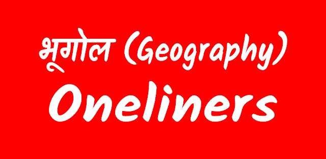 Quiz No. - 176 | Geography Oneliners : भूगोल वनलाइनर सामान्य ज्ञान प्रश्न।