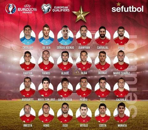 Đội tuyển Tây Ban Nha thông báo đội hình dự Euro 2016: Vitolo lên tuyển, Costa trở lại.