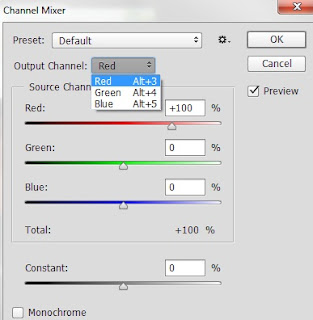 Channel Mixer