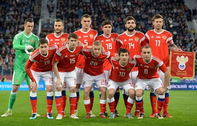 Information about Russia Team 2018