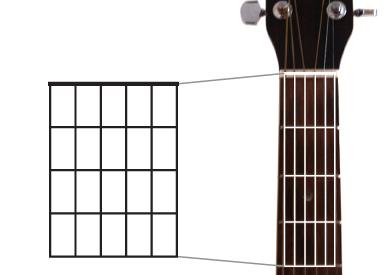 can dan guitar