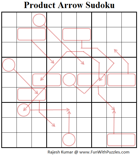 Product Arrow Sudoku (Daily Sudoku League #151)