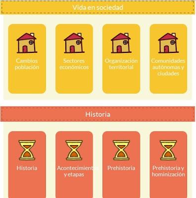 http://www.mundoprimaria.com/juegos-conocimiento-del-medio/juegos-de-ciencias-sociales-5o-y-6o-de-primaria