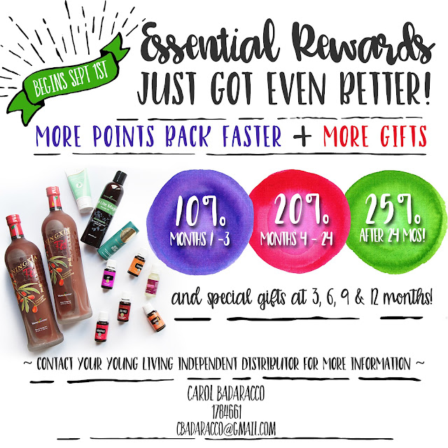 Point Rewards Program